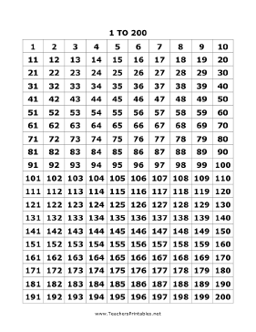 Number Names Worksheets : number grid 1 to 100 printable.