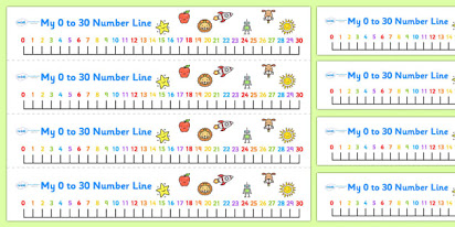 Free printable number line to 30.