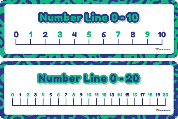 Printable Number Line 0 20 That are Zany.