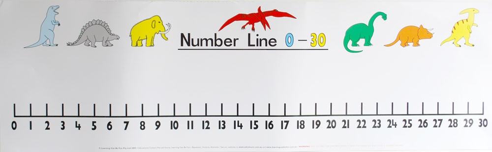 Exceptional image with regard to printable number line 1-30