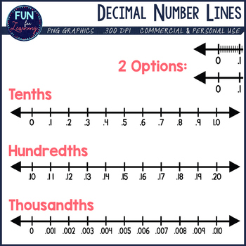 Decimal Number Lines Clipart.