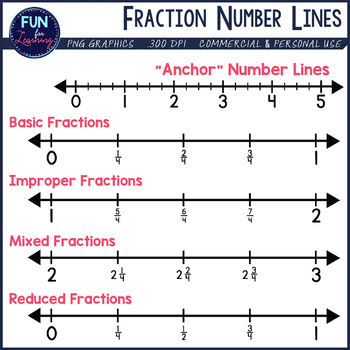 Fraction Number Lines Clipart.