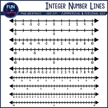 Number Line Clipart: Integers.