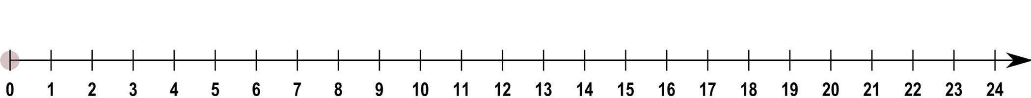 Number Line To 20 Clipart.