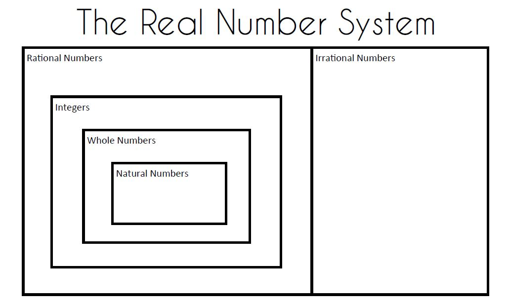 Real numbers clipart.