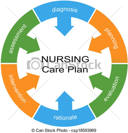Nursing Care Clipart.