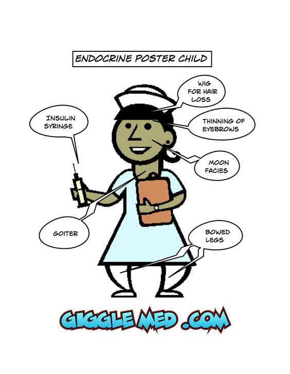 Nursing Clip Art.