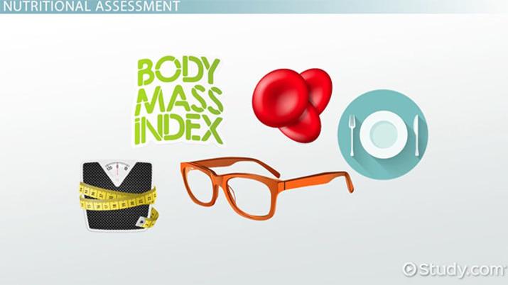 Nursing Assessment of Nutritional & Gastrointestinal Status.