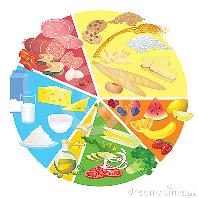 Healthy Eating Nutrition Clip Art.