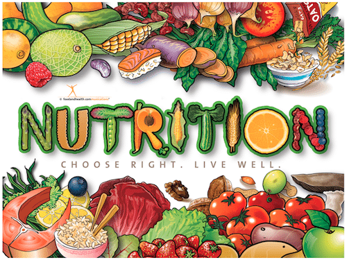 How to Make an Engaging Nutrition Poster.