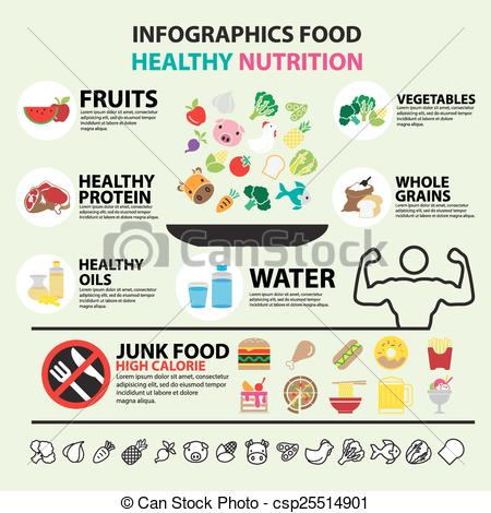 Vector Clipart of infographic food healthy nutrition csp25514901.