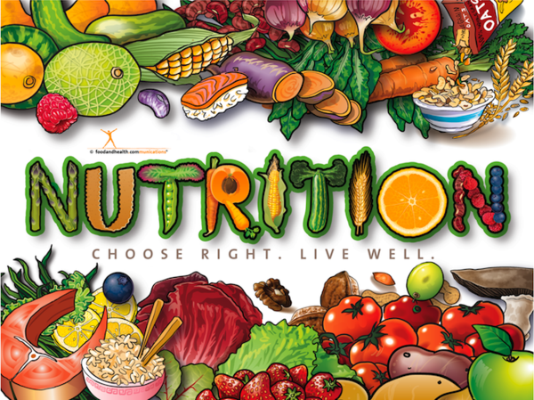 Nutrition Poster.
