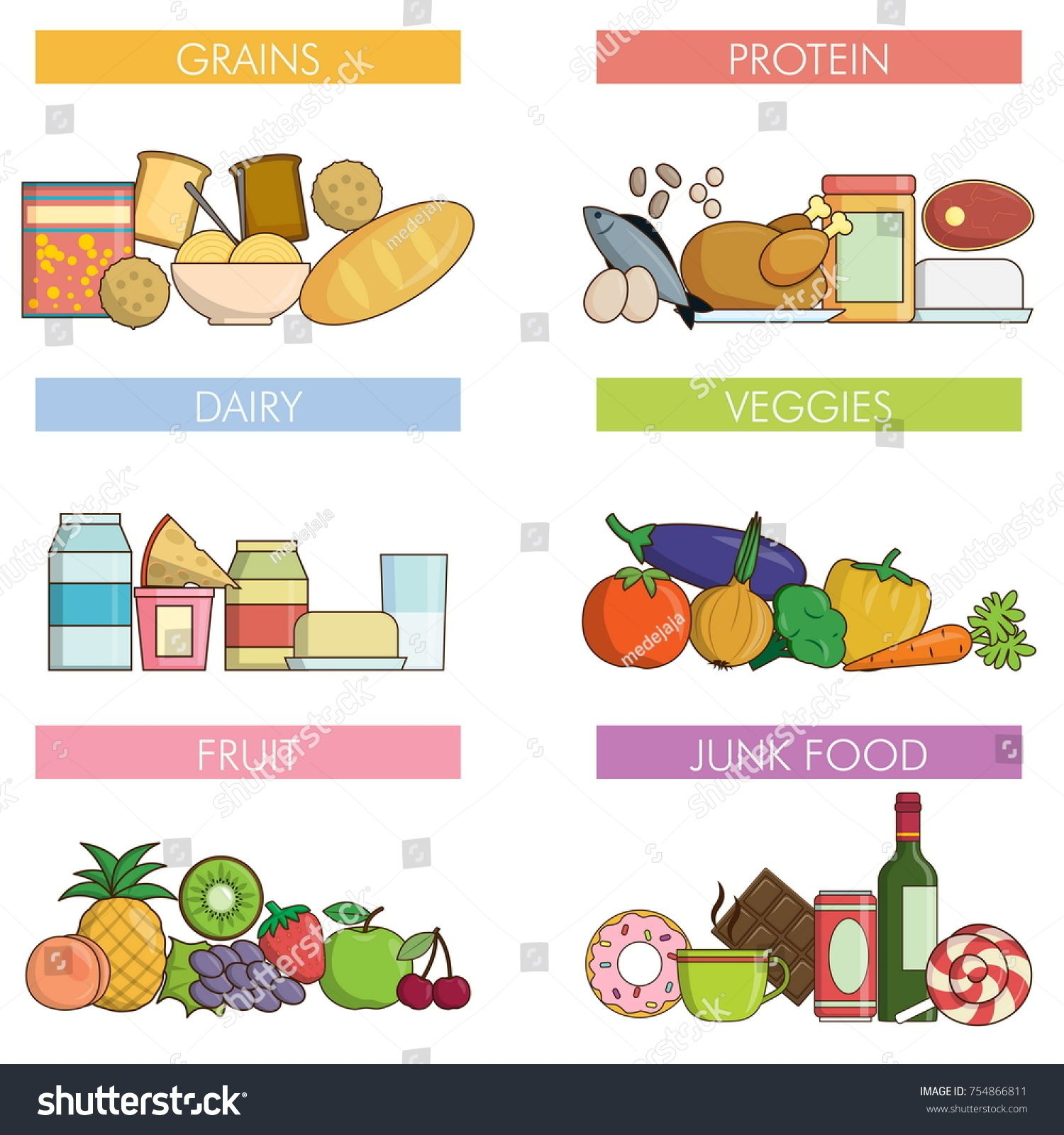 Food and drink nutrition groups, protein, grains, dairy.