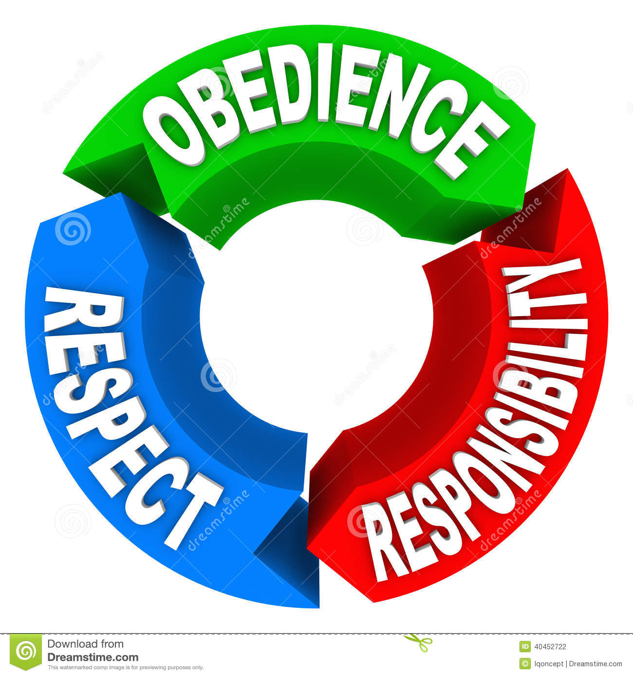 an obedient child essay Discipline and obedience from the montessori perspective 11 so it is impossible to expect a child to be obedient with out having haven't found the essay.