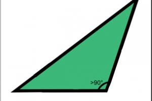 Obtuse triangle clipart » Clipart Portal.