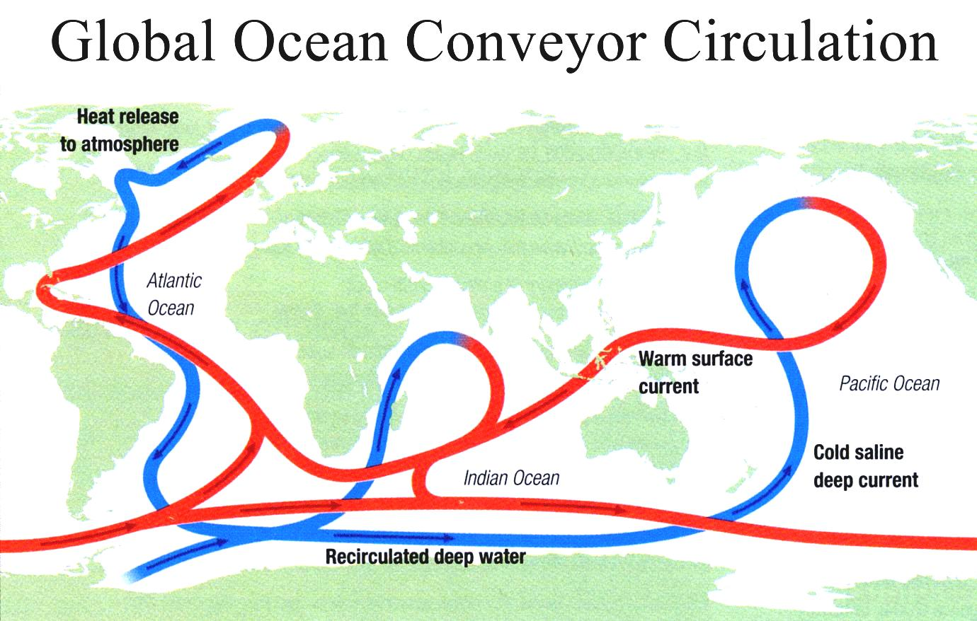 Ocean current clipart clipground world map ocean currents topographical with accurate done paper gumiabroncs Images