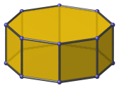 The Octagonal Prism.