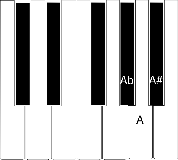 Keyboard One Octave A Clip Art at Clker.com.