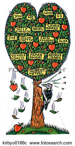 Stock Photography of history, ideas, past, apple tree, bird, day.