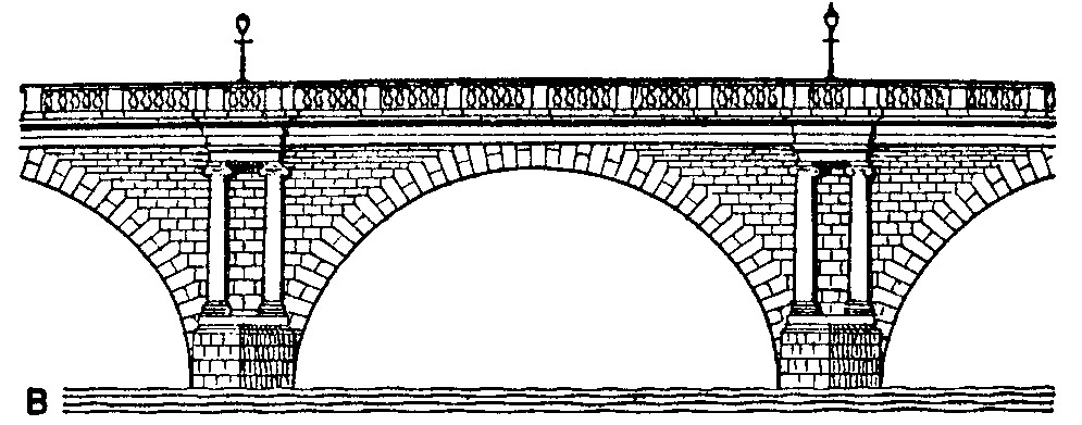 Bridge Clipart.