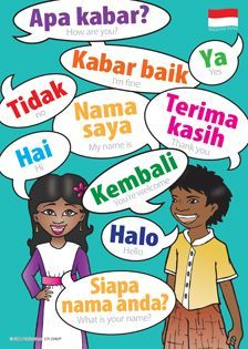 11 Best Learn Indonesian Vocabulary.