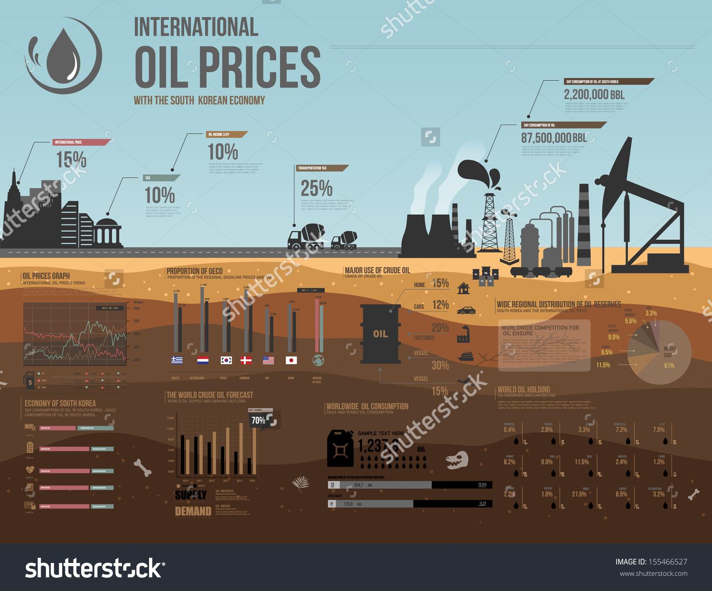 Infographics International Economy Oil Price Stock Vector.