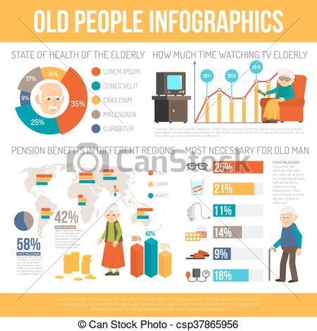 Clipart Vector of Aging People Life Flat Infographic Banner.