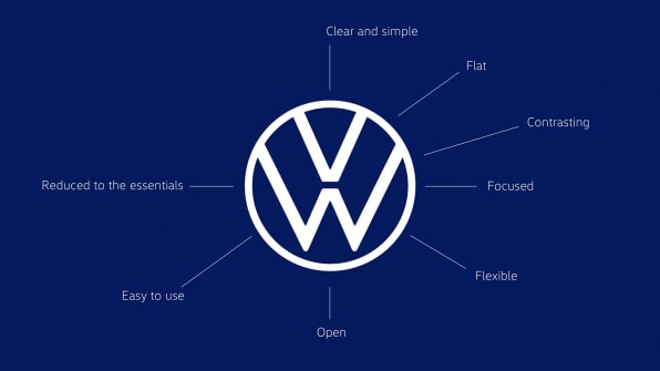 VW new logo isn\'t very different from its previous one.