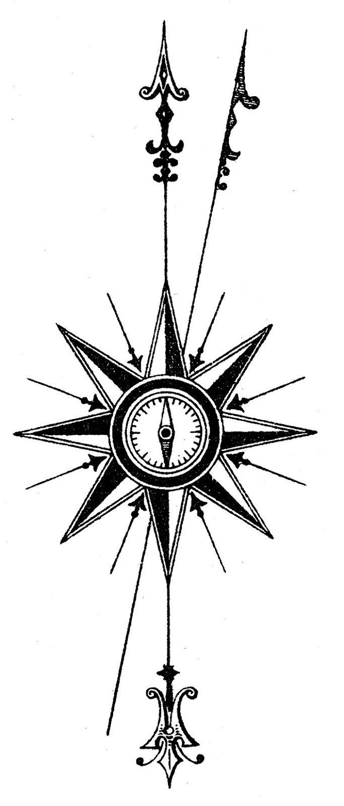 Compass Rose Map.