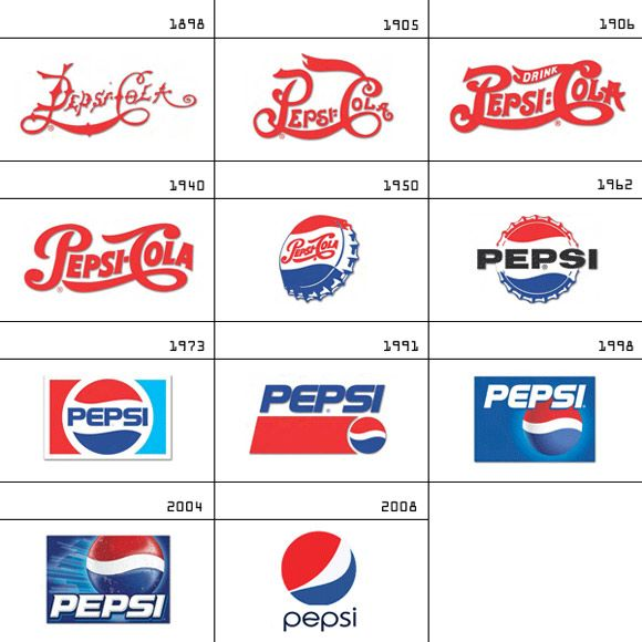 Pin by Nicole Denney on Pepsi ❤.