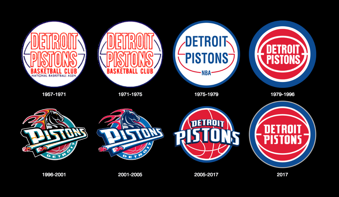Brand New: New Logo for Detroit Pistons.