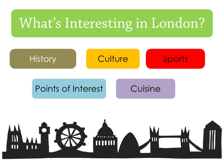 Welcome to olde city of london! (brighter) 0.