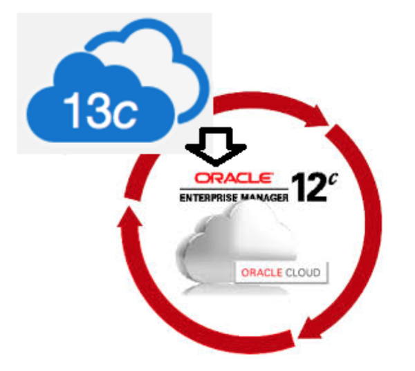 Rolling back OMS 13c to version 12c.