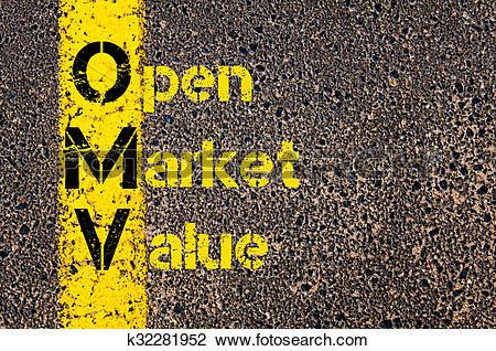 Stock Photo of Accounting Business Acronym OMV Open Market Value.