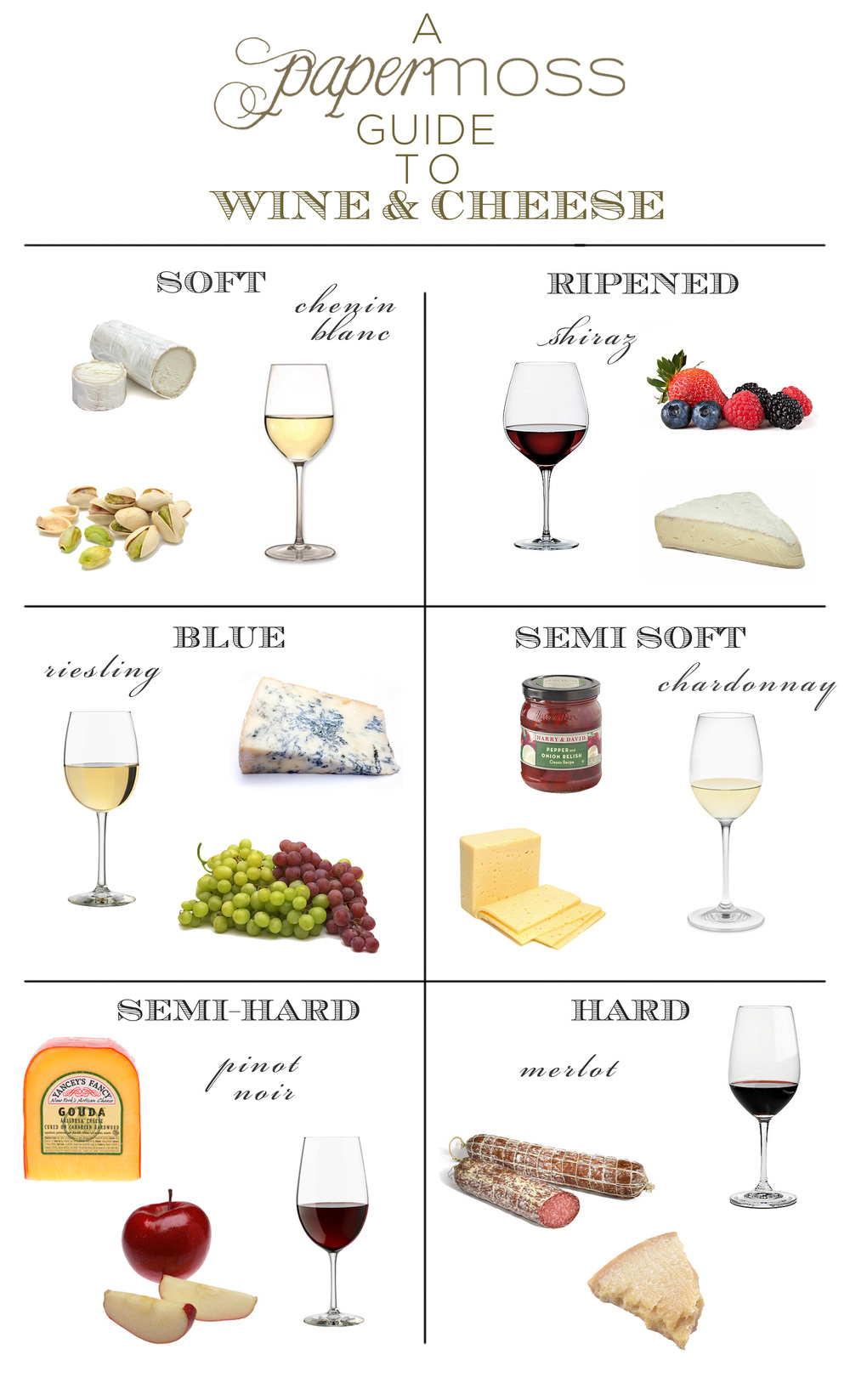 A Paper Moss Guide to Wine & Cheese — Paper Moss.