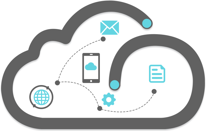 Cloud Based Mobile Application Development Company.