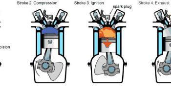 Diesel engines (4.