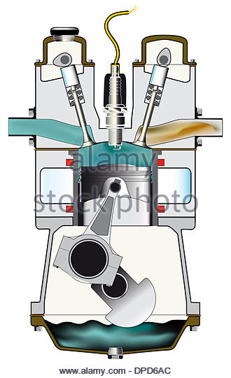 Four Stroke Engine Stock Photos & Four Stroke Engine Stock Images.