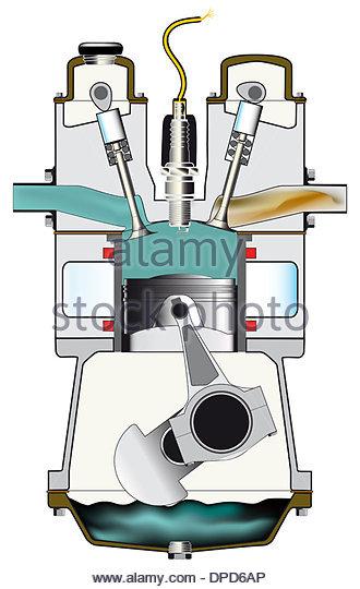 Car Engine Cutaway Stock Photos & Car Engine Cutaway Stock Images.