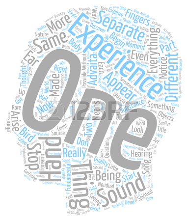 What Is Advaita Or Oneness Text Background Wordcloud Concept.