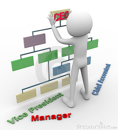 Organizational structure clipart.
