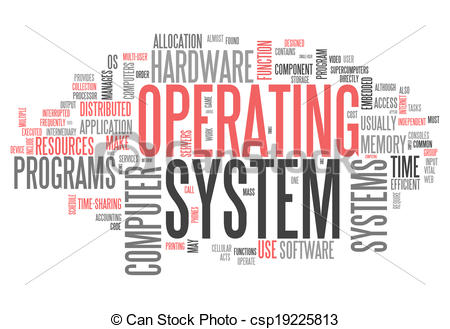 Clipart of Word Cloud Operating System.