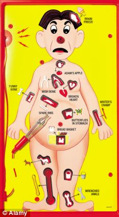 25 Images of Spare Ribs Operation Game Template.