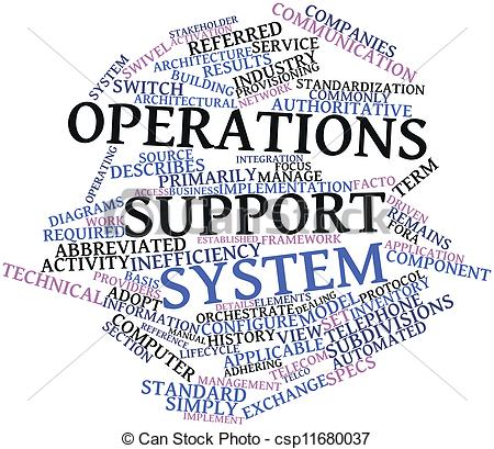 Operations Clipart and Stock Illustrations. 18,875 Operations.