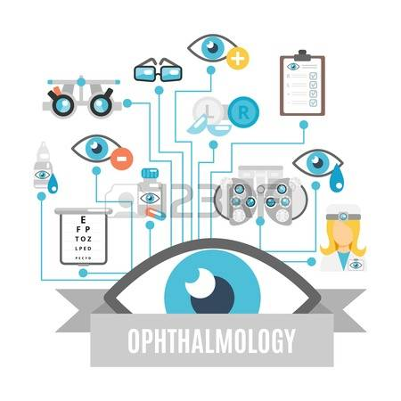 3,062 Ophthalmology Stock Vector Illustration And Royalty Free.