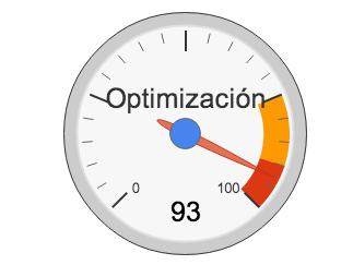 Optimizar páginas web, en que consiste y herramientas de.