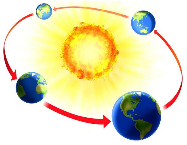 Earth revolution clip art.