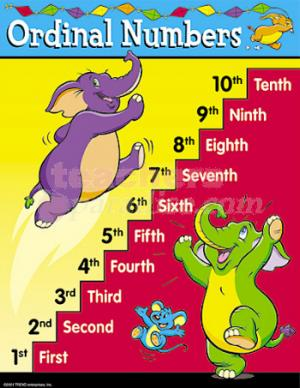 Ordinal numbers 1 10 clipart.