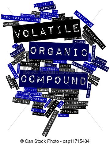Drawings of Volatile organic compound.