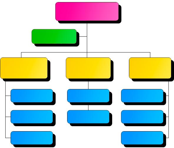 Organigrama png 1 » PNG Image.